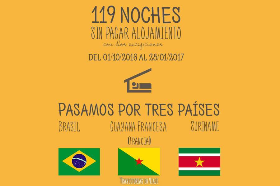 119 noches sin pagar alojamiento