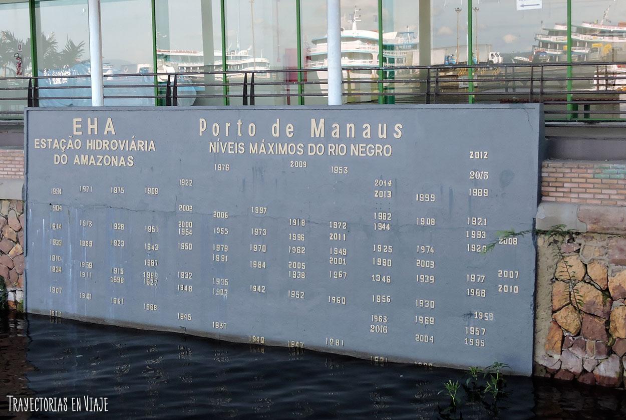 Qué hacer en Manaos - Niveles máximos del Rio Negro